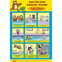 7-1490 Are You Safe Around Water? Poster - English