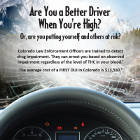 CO-1-TTD Colorado Law Tabletop Display - Driving High
