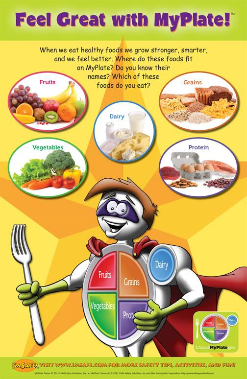 11 4010 Quot My Plate Quot Healthy Eating Nutrition Poster