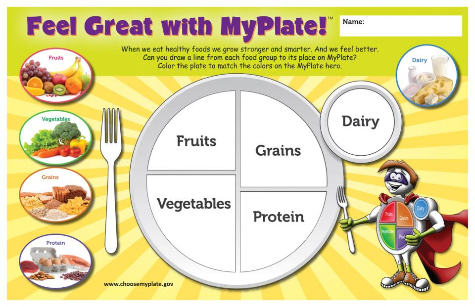 11 4018 Feel Great With Myplate Placemats English I M Safe