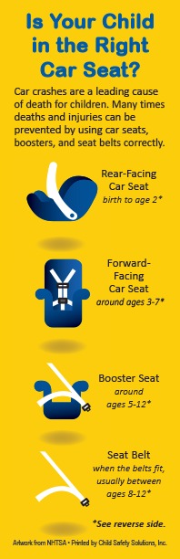 Car Seats Information for Families  HealthyChildrenorg