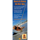 7-4426 Boating Safety Standup Banner - English